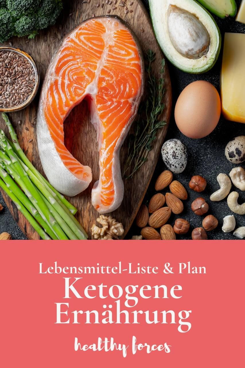 Ketogene Diät Plan zum Abnehmen: So funktioniert die Keto-Diät